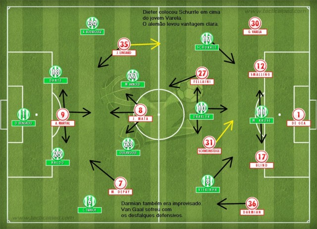 UCL 15-16 Rodada 6 Wolfsburg x Manchester United_POSICIONAMENTO 1